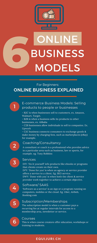 6 Online Business Models